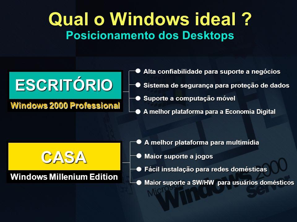 Qual o Windows ideal Posicionamento dos Desktops