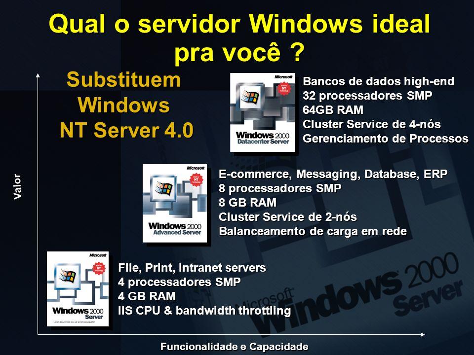 Qual o servidor Windows ideal pra você