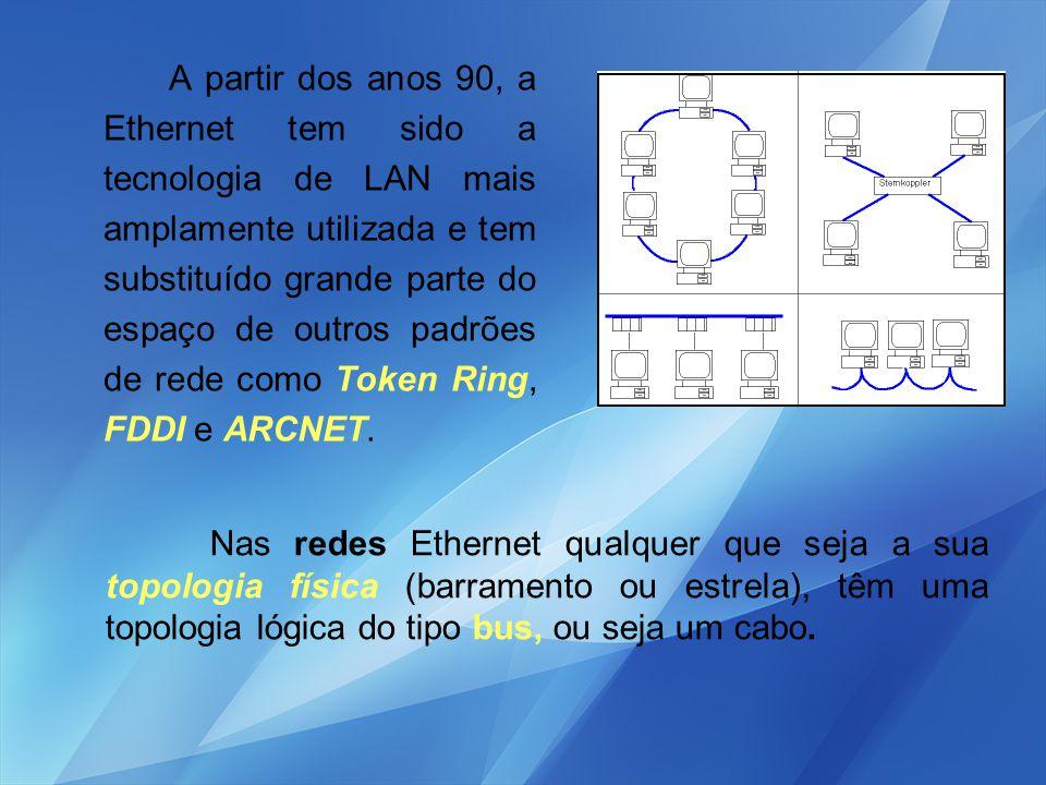A partir dos anos 90, a Ethernet tem sido a tecnologia de LAN mais amplamente utilizada e tem substituído grande parte do espaço de outros padrões de rede como Token Ring, FDDI e ARCNET.