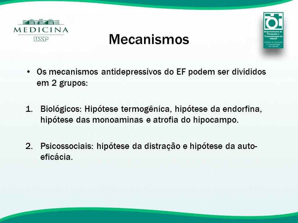 Mecanismos Os mecanismos antidepressivos do EF podem ser divididos em 2 grupos: