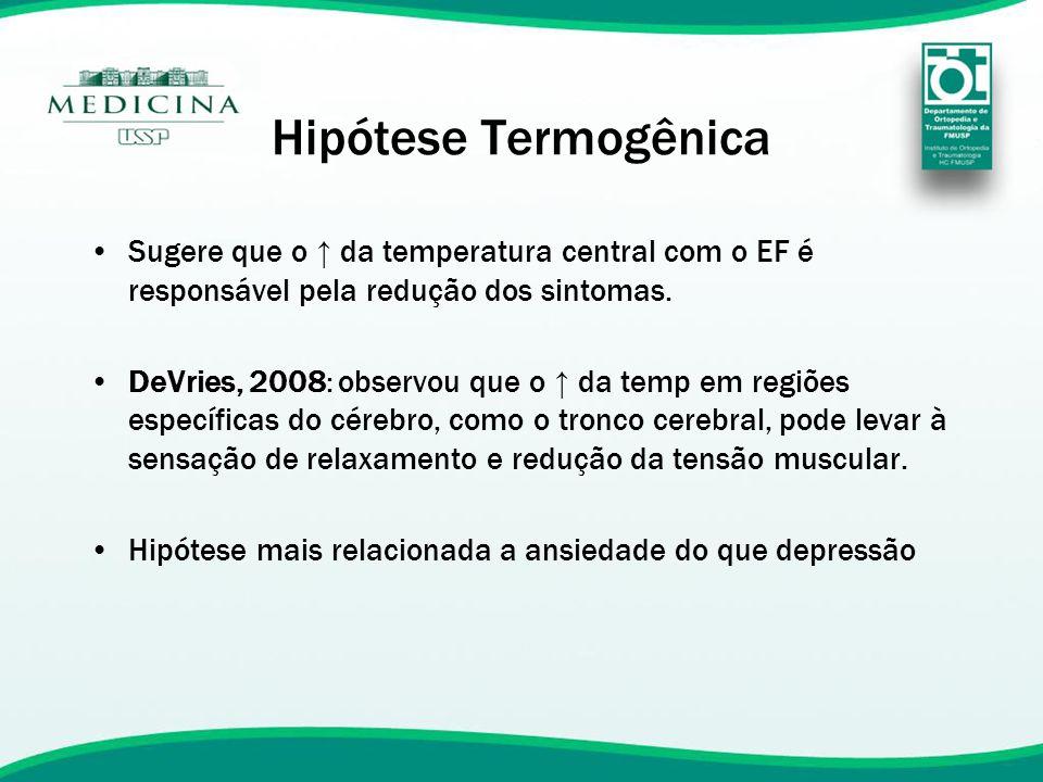 Hipótese Termogênica Sugere que o ↑ da temperatura central com o EF é responsável pela redução dos sintomas.