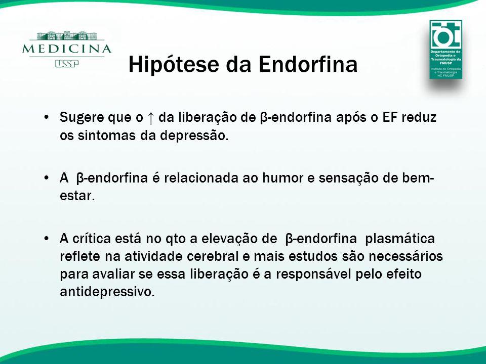 Hipótese da Endorfina Sugere que o ↑ da liberação de β-endorfina após o EF reduz os sintomas da depressão.