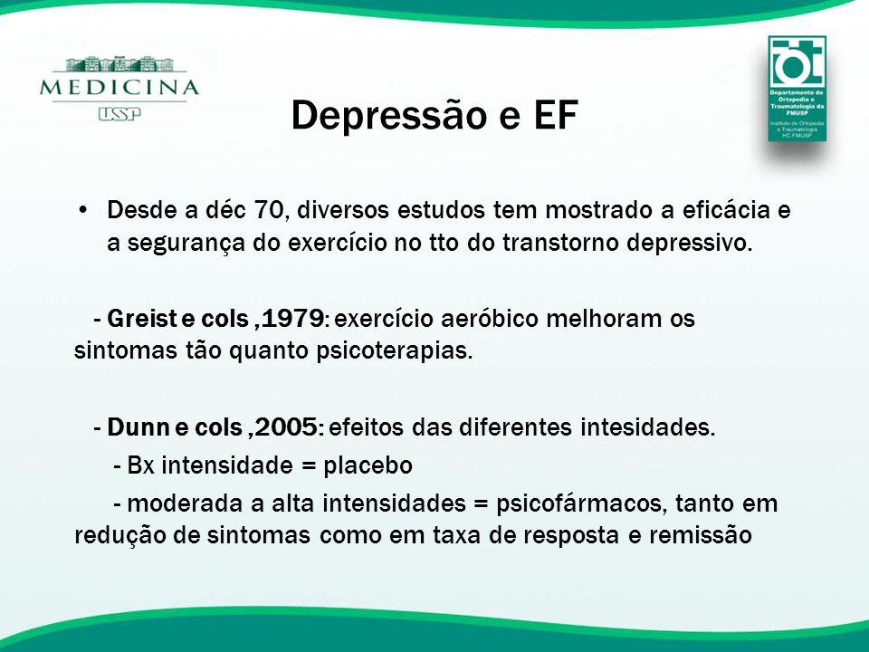 Depressão e EF Desde a déc 70, diversos estudos tem mostrado a eficácia e a segurança do exercício no tto do transtorno depressivo.