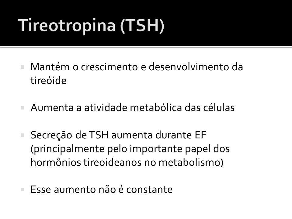 Tireotropina (TSH) Mantém o crescimento e desenvolvimento da tireóide