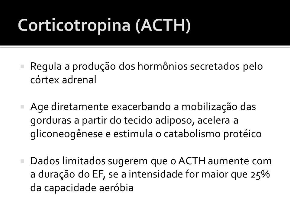 Corticotropina (ACTH)