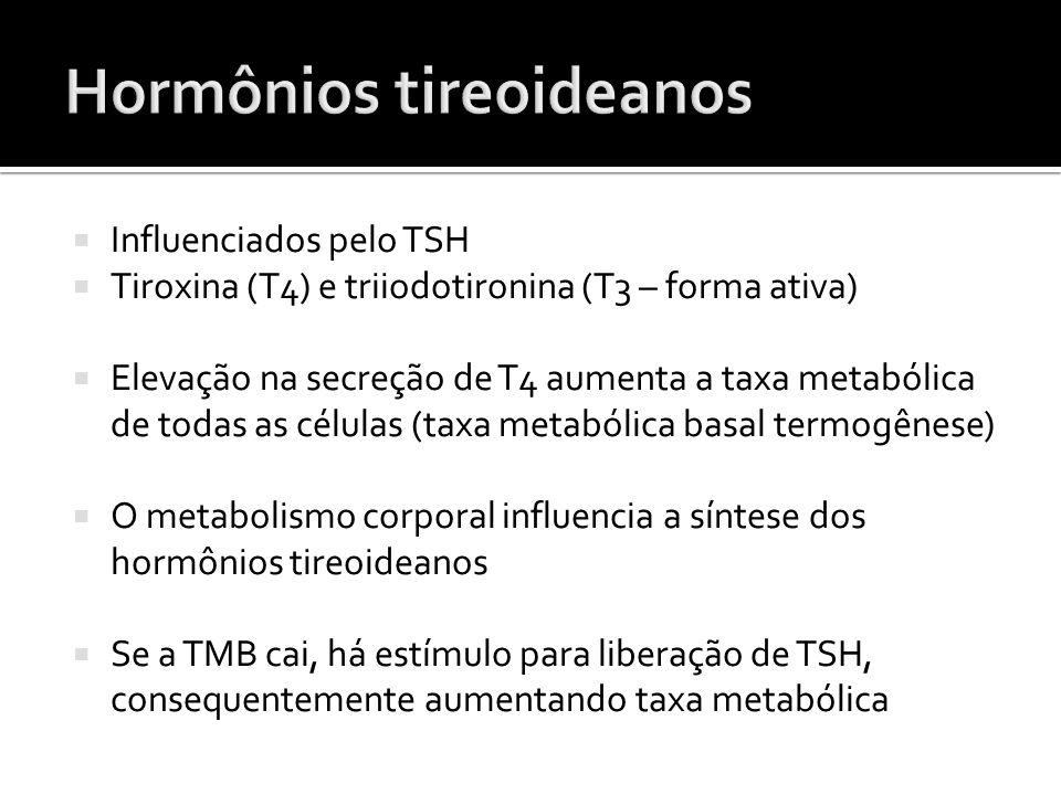 Hormônios tireoideanos
