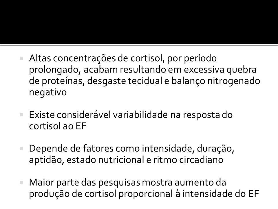 Altas concentrações de cortisol, por período prolongado, acabam resultando em excessiva quebra de proteínas, desgaste tecidual e balanço nitrogenado negativo