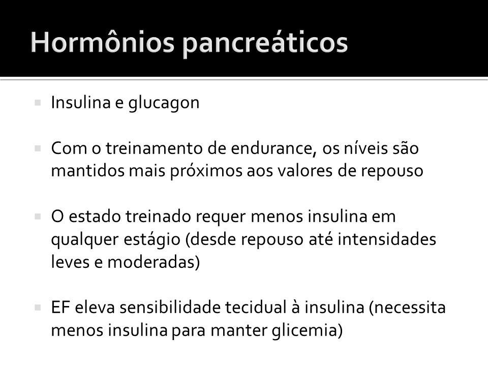 Hormônios pancreáticos