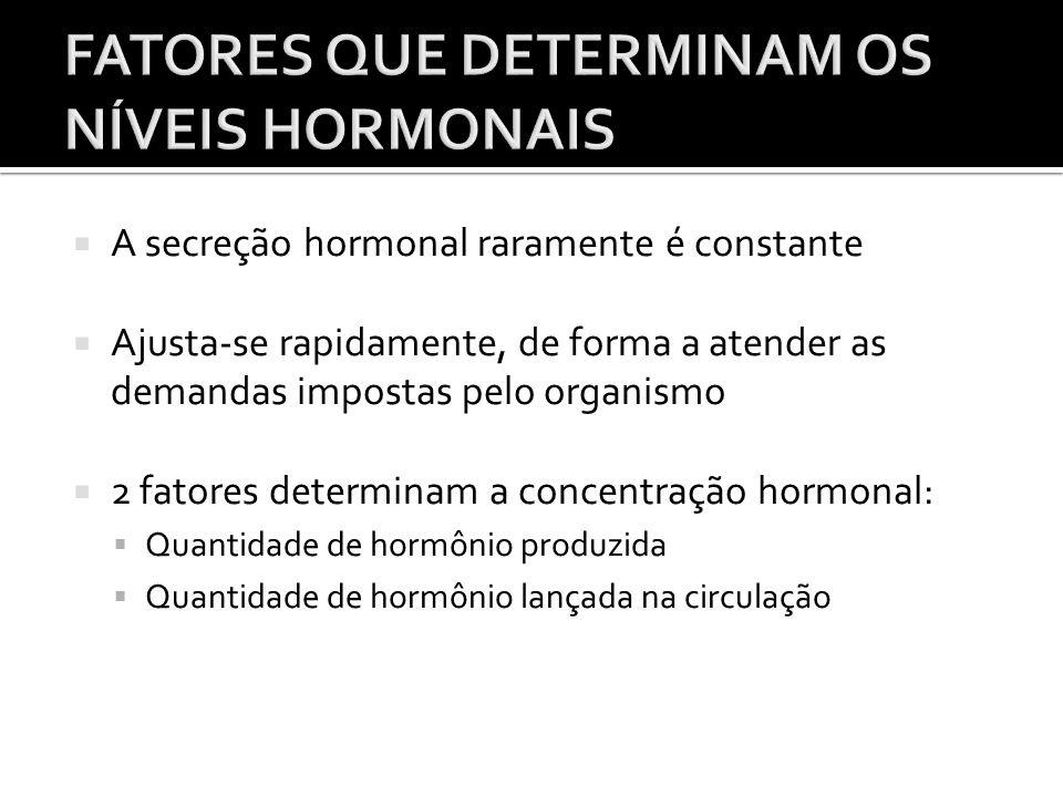 FATORES QUE DETERMINAM OS NÍVEIS HORMONAIS