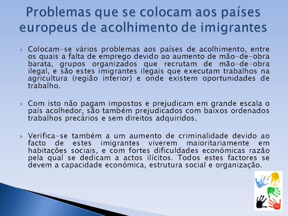 Problemas que se colocam aos países europeus de acolhimento de imigrantes