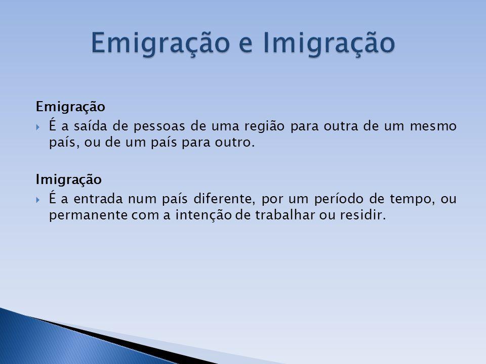 Emigração e Imigração Emigração