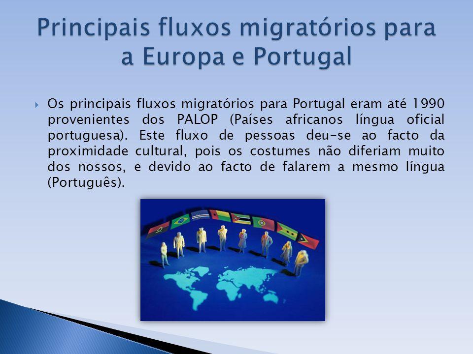 Principais fluxos migratórios para a Europa e Portugal