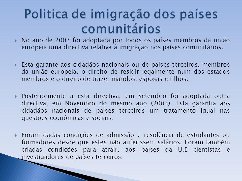 Politica de imigração dos países comunitários