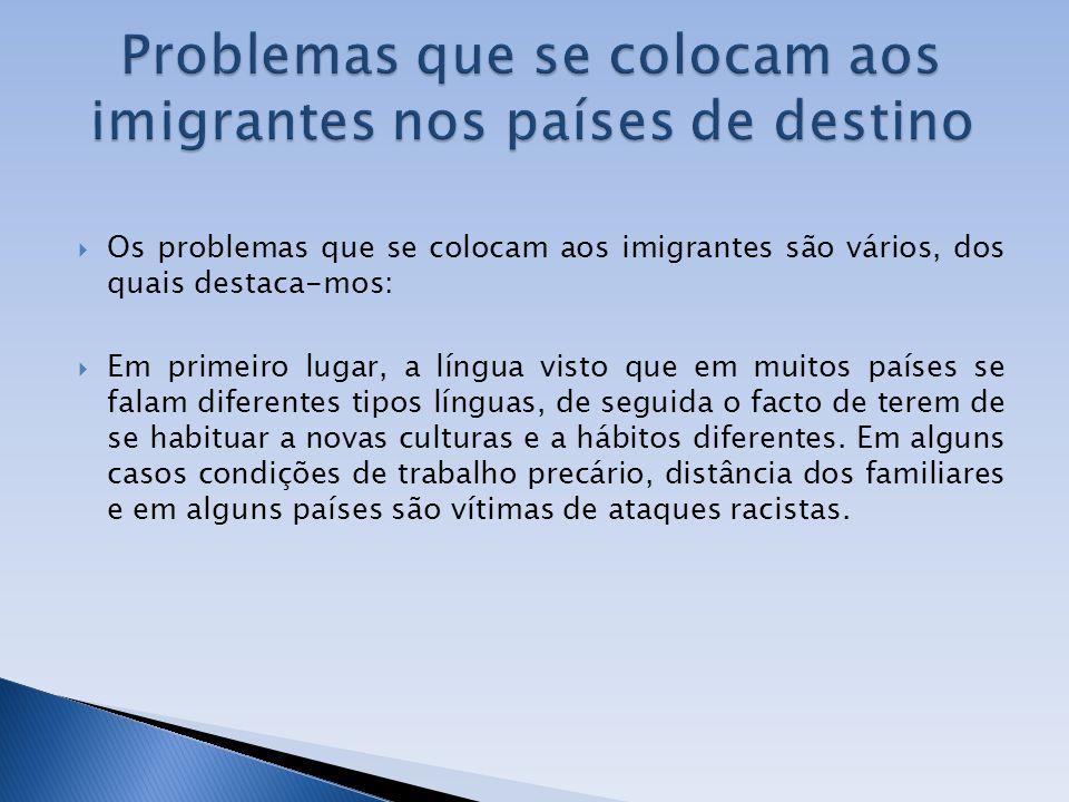 Problemas que se colocam aos imigrantes nos países de destino