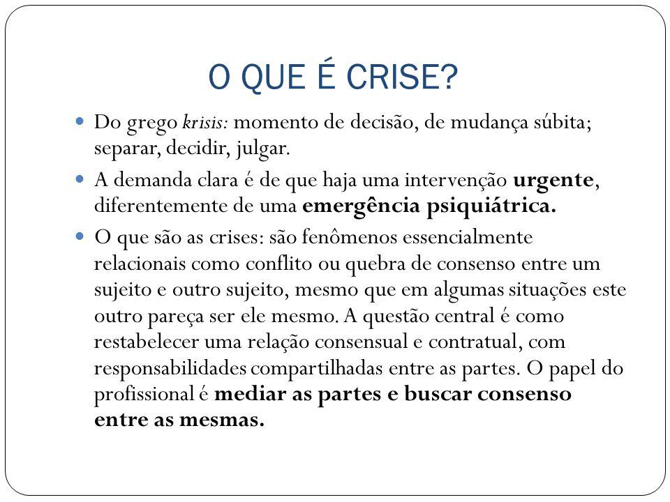 O QUE É CRISE Do grego krisis: momento de decisão, de mudança súbita; separar, decidir, julgar.