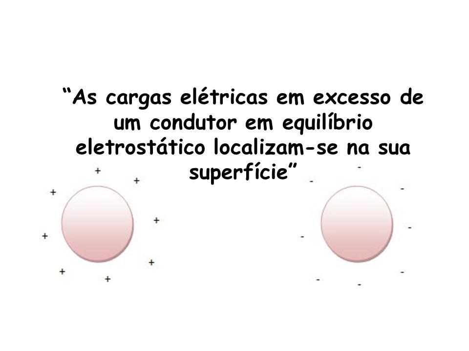 As cargas elétricas em excesso de um condutor em equilíbrio eletrostático localizam-se na sua superfície