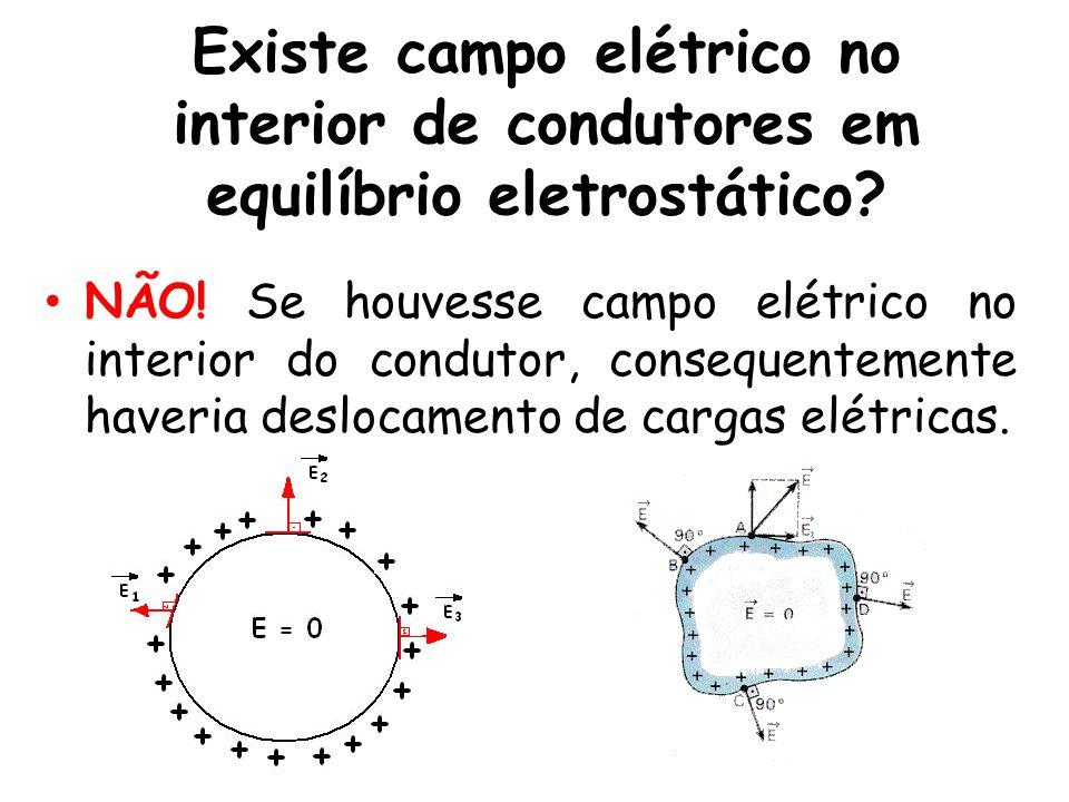Existe campo elétrico no interior de condutores em equilíbrio eletrostático