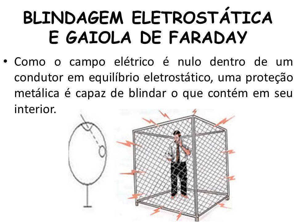 BLINDAGEM ELETROSTÁTICA E GAIOLA DE FARADAY