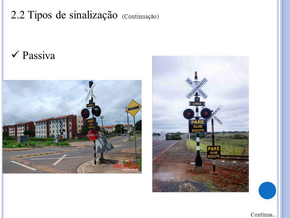 2.2 Tipos de sinalização (Continuação)