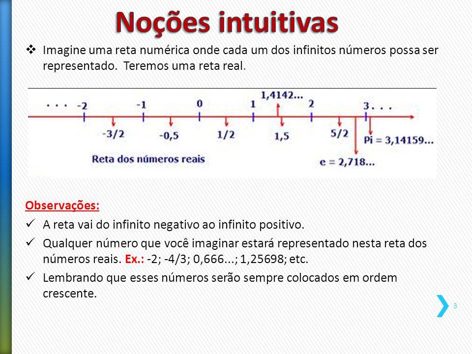 Noções intuitivas Imagine uma reta numérica onde cada um dos infinitos números possa ser representado. Teremos uma reta real.