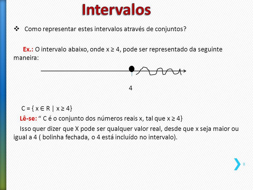 Intervalos Como representar estes intervalos através de conjuntos