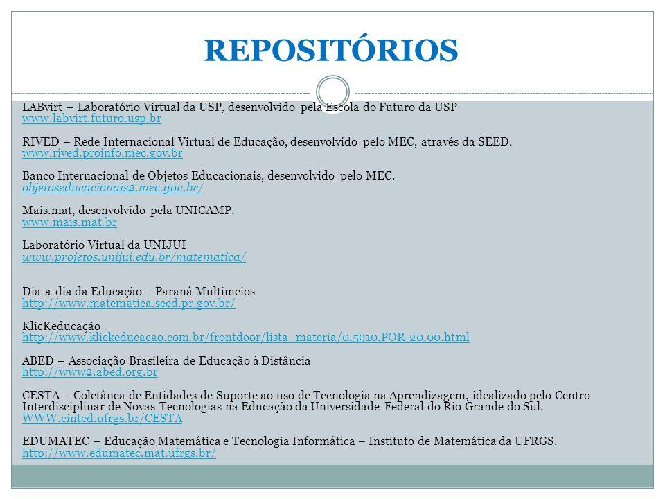 REPOSITÓRIOS LABvirt – Laboratório Virtual da USP, desenvolvido pela Escola do Futuro da USP. www.labvirt.futuro.usp.br.