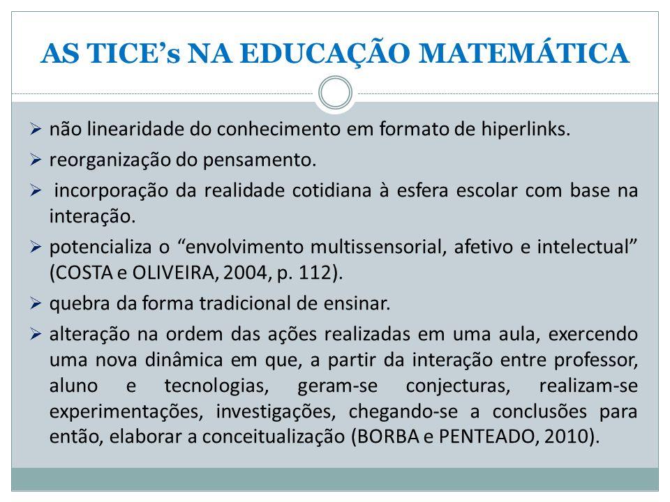 AS TICE's NA EDUCAÇÃO MATEMÁTICA