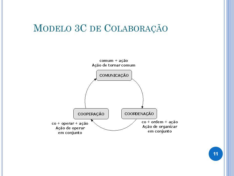 Modelo 3C de Colaboração