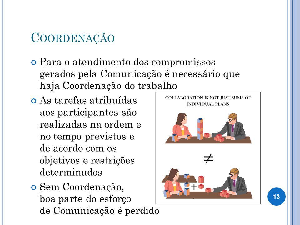 Coordenação Para o atendimento dos compromissos gerados pela Comunicação é necessário que haja Coordenação do trabalho.
