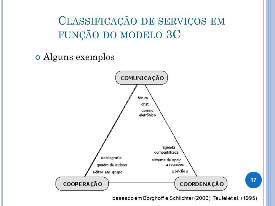 Classificação de serviços em função do modelo 3C