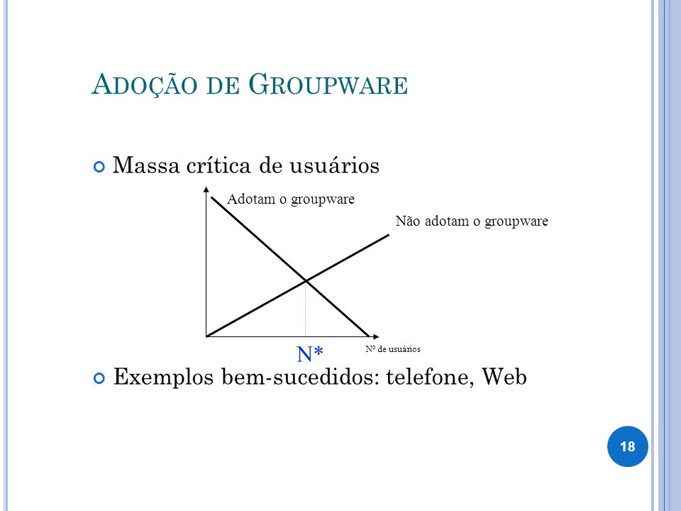 Adoção de Groupware Massa crítica de usuários