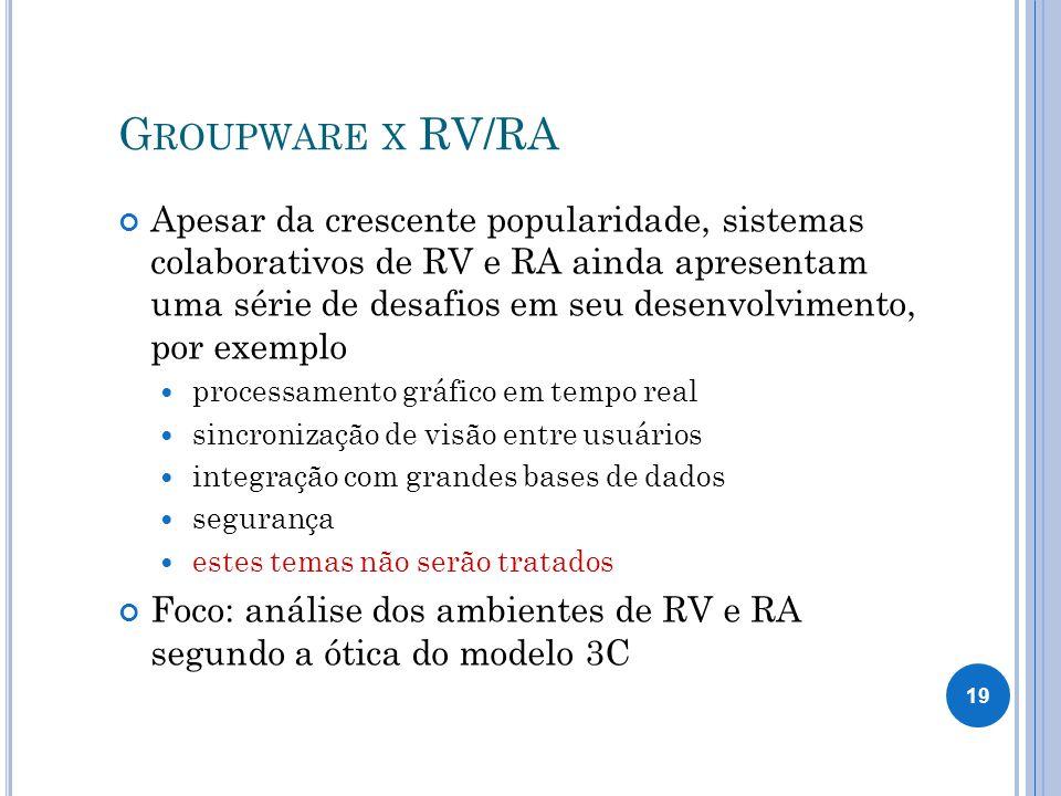 Groupware x RV/RA
