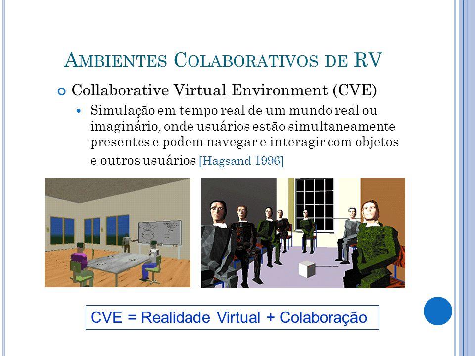 Ambientes Colaborativos de RV