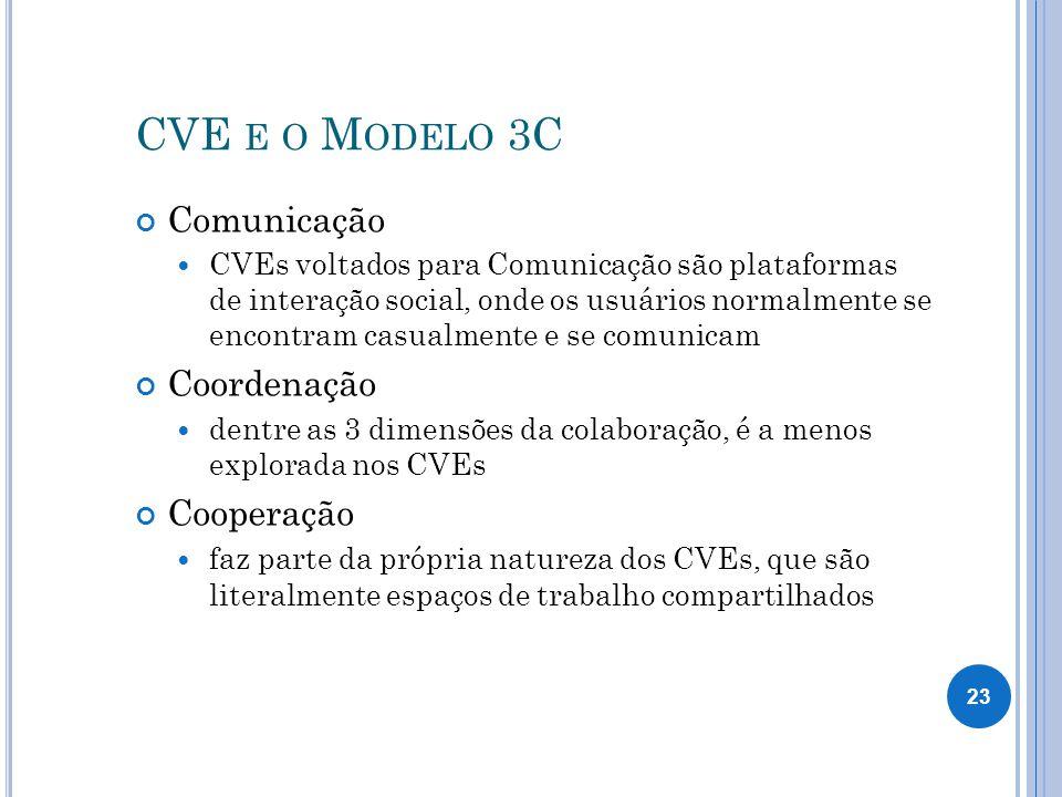 CVE e o Modelo 3C Comunicação Coordenação Cooperação