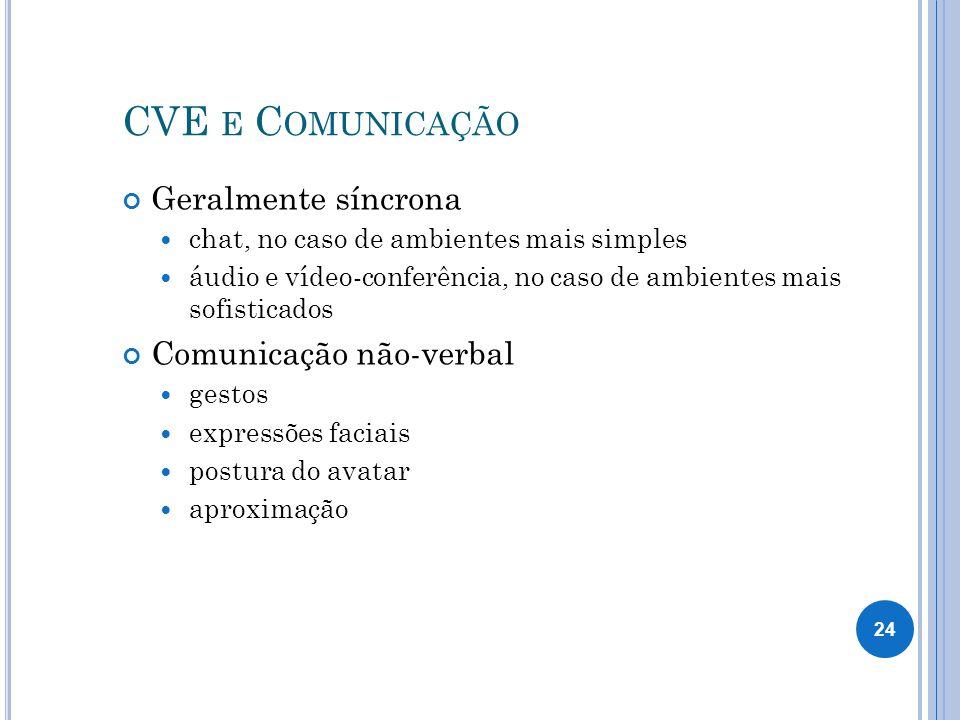 CVE e Comunicação Geralmente síncrona Comunicação não-verbal