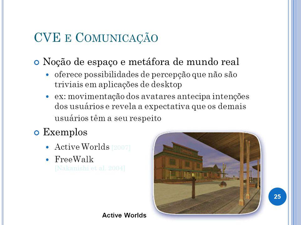 CVE e Comunicação Noção de espaço e metáfora de mundo real Exemplos