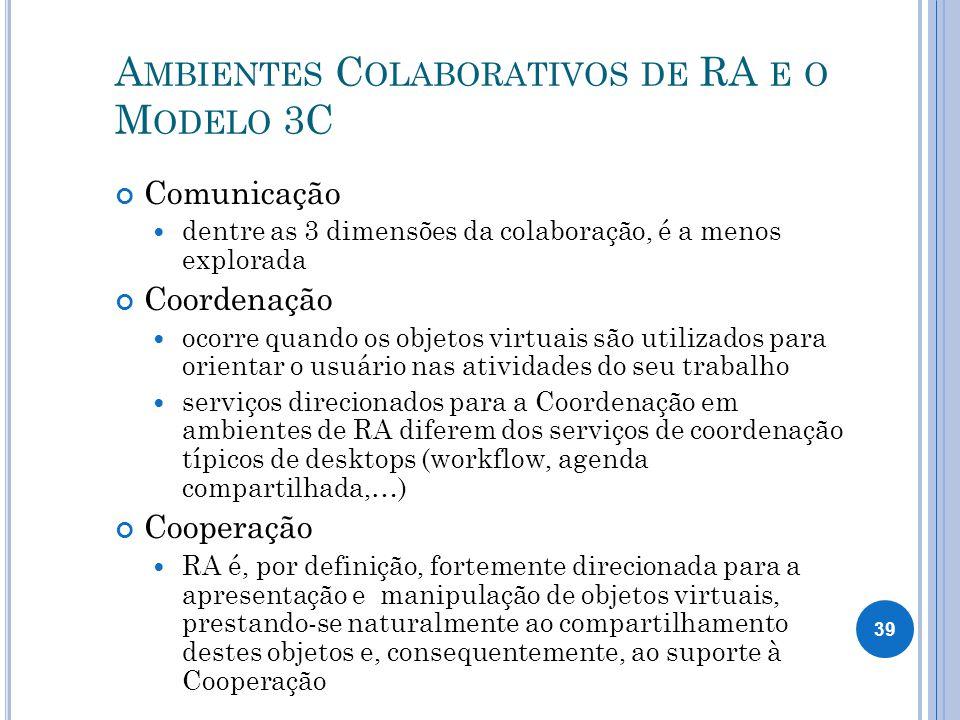 Ambientes Colaborativos de RA e o Modelo 3C