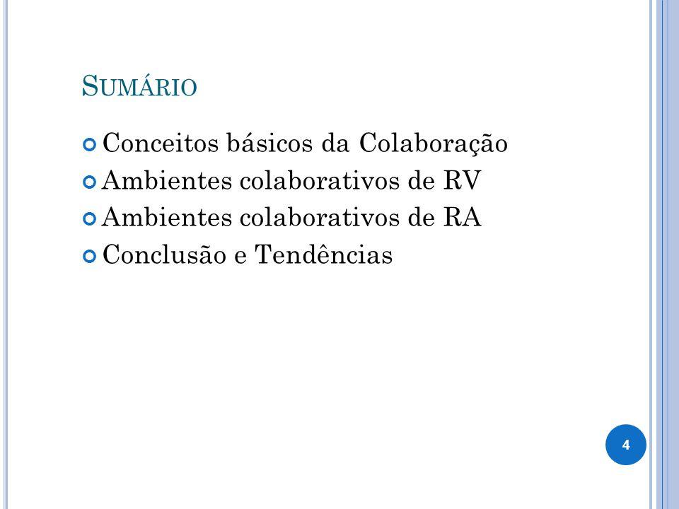 Sumário Conceitos básicos da Colaboração Ambientes colaborativos de RV