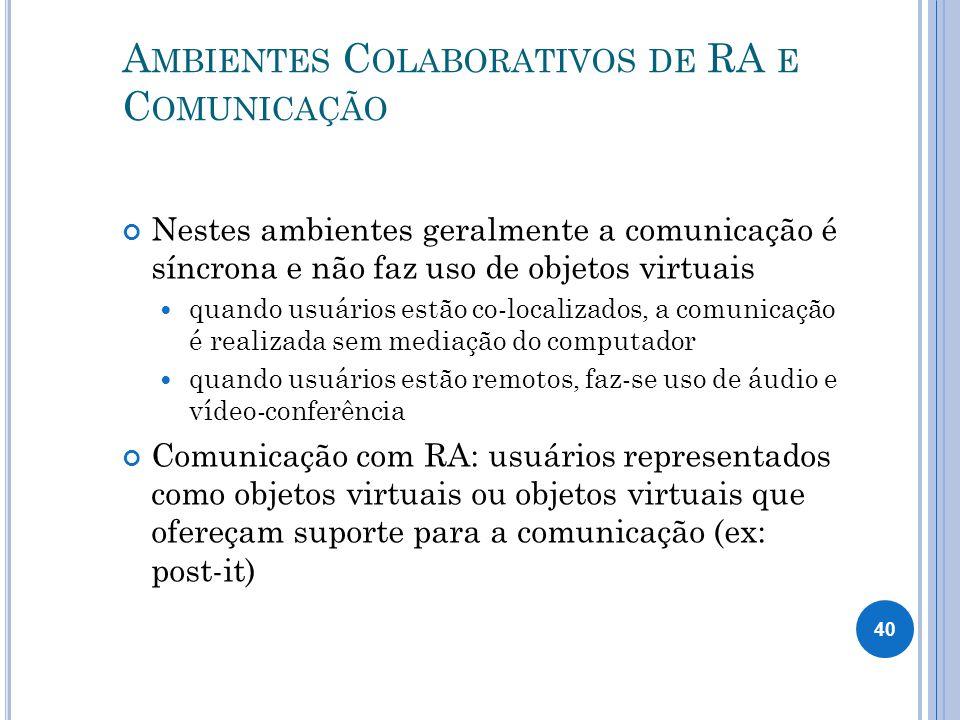 Ambientes Colaborativos de RA e Comunicação