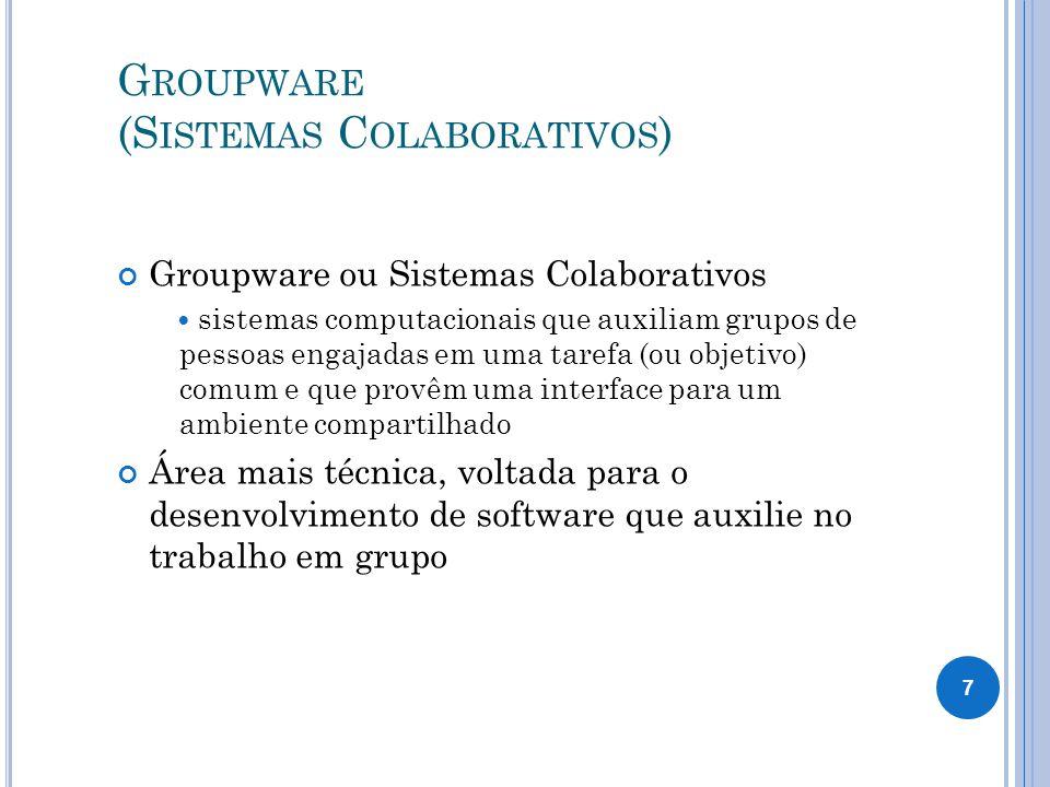 Groupware (Sistemas Colaborativos)