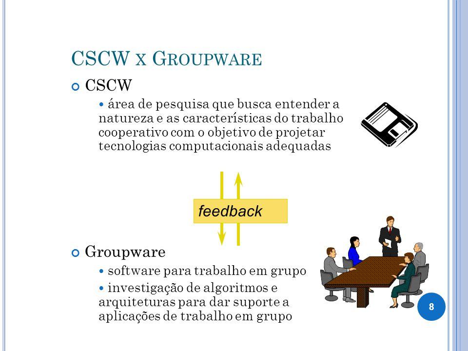CSCW x Groupware CSCW Groupware feedback