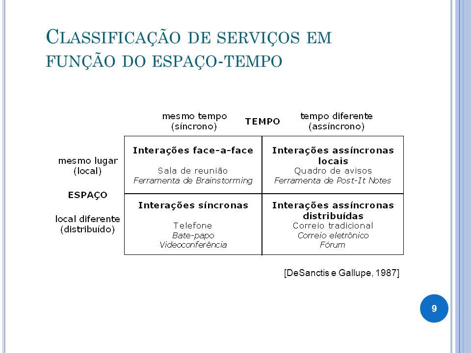 Classificação de serviços em função do espaço-tempo