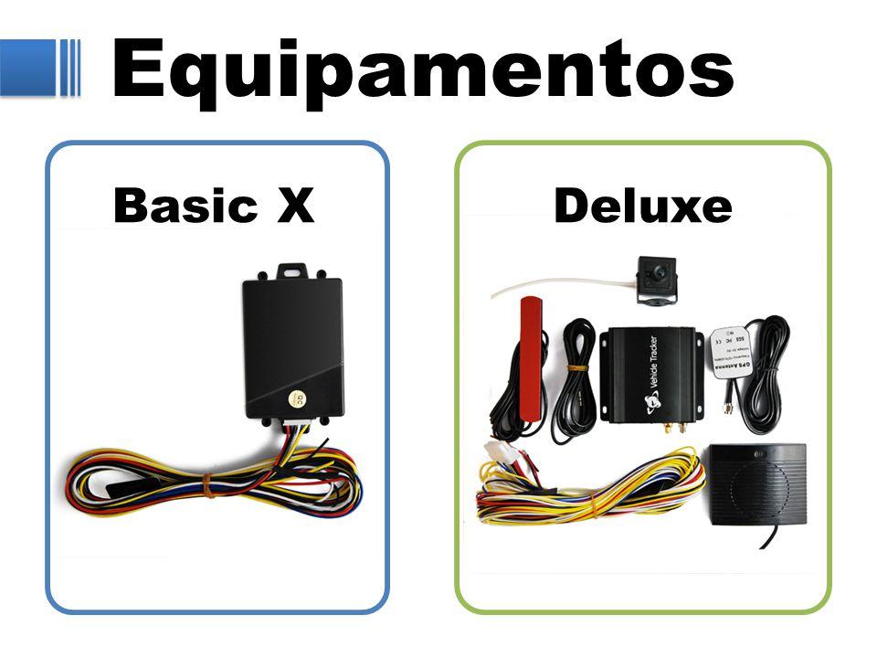 Equipamentos Basic X Deluxe