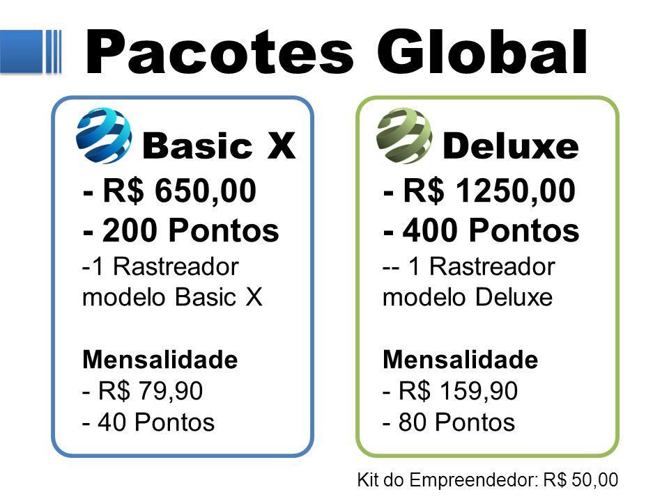 Pacotes Global Basic X Deluxe - R$ 650,00 - 200 Pontos - R$ 1250,00