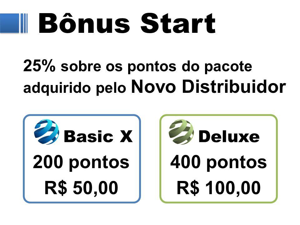 Bônus Start 200 pontos 400 pontos R$ 50,00 R$ 100,00