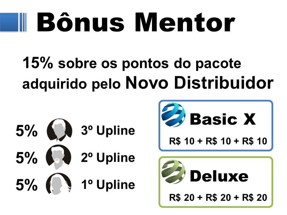 Bônus Mentor 15% sobre os pontos do pacote adquirido pelo Novo Distribuidor. Basic X. 5% 3º Upline.
