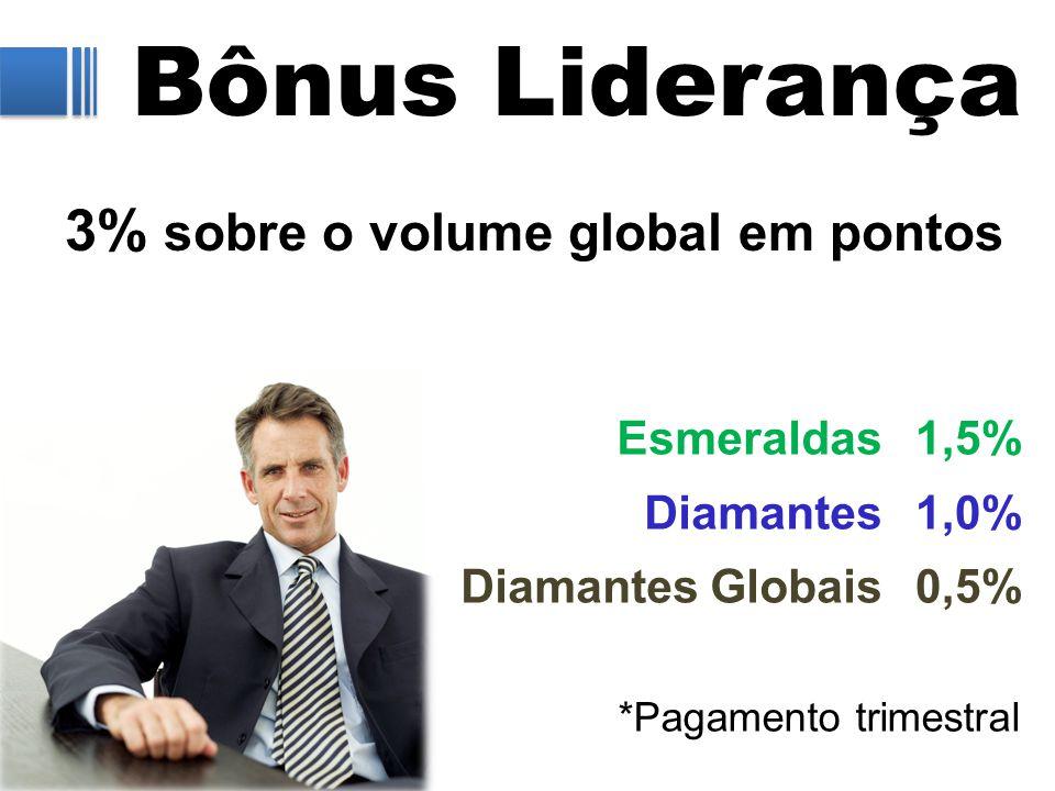 Bônus Liderança 3% sobre o volume global em pontos Esmeraldas