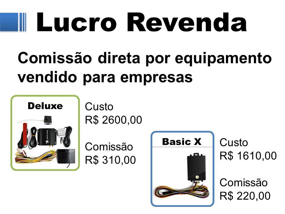 Lucro Revenda Comissão direta por equipamento vendido para empresas