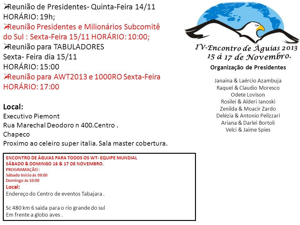 Organização de Presidentes