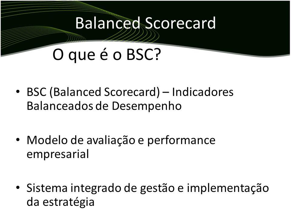 Balanced Scorecard O que é o BSC